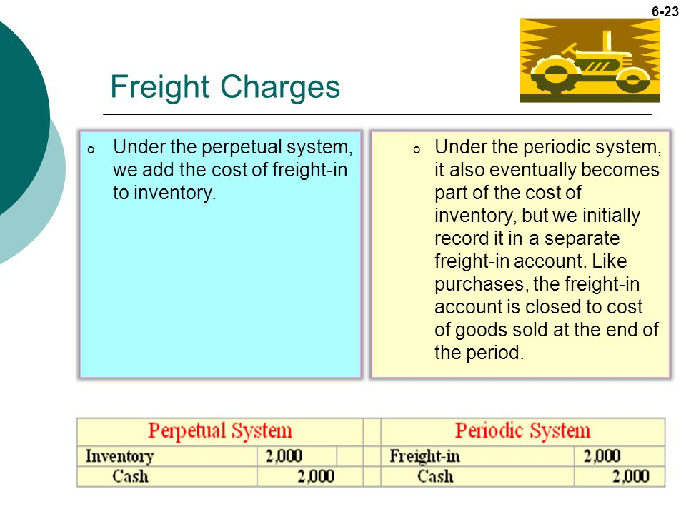 6-23 o Under the perpetual system, we add the cost of freight-in to inventory. o Under the periodic system, it also eventually becomes part of the cos