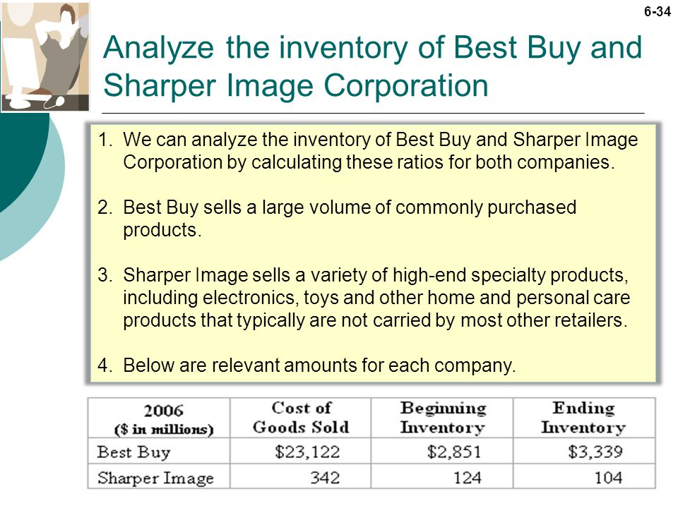 6-34 1.We can analyze the inventory of Best Buy and Sharper Image Corporation by calculating these ratios for both companies. 2.Best Buy sells a large