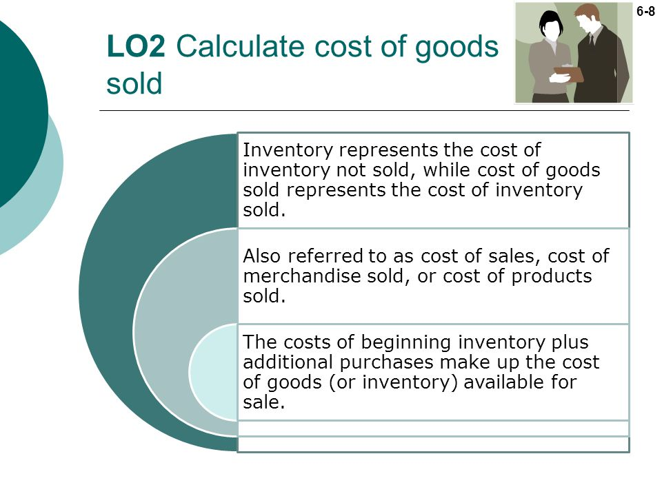 6-8 LO2 Calculate cost of goods sold Inventory represents the cost of inventory not sold, while cost of goods sold represents the cost of inventory so