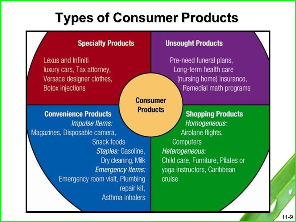 11-30 The Product Life Cycle Product life cycle Product life cycle: progression of products through introduction, growth, maturity, and decline stages