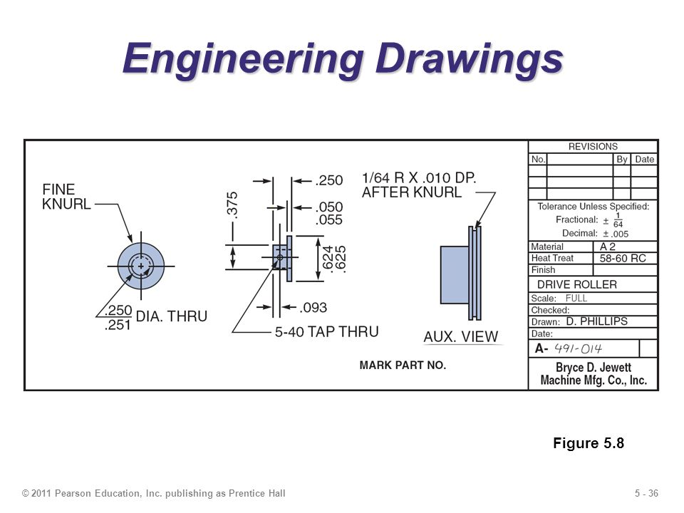 5 - 36© 2011 Pearson Education, Inc. publishing as Prentice Hall Engineering Drawings Figure 5.8