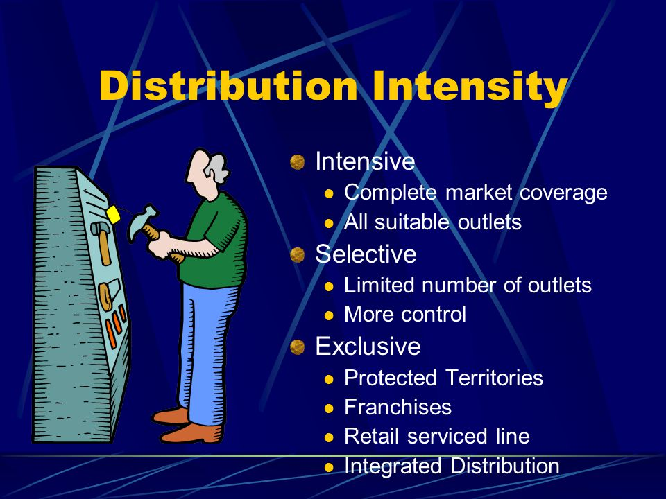 Distribution Intensity Intensive Complete market coverage All suitable outlets Selective Limited number of outlets More control Exclusive Protected Territories Franchises Retail serviced line Integrated Distribution