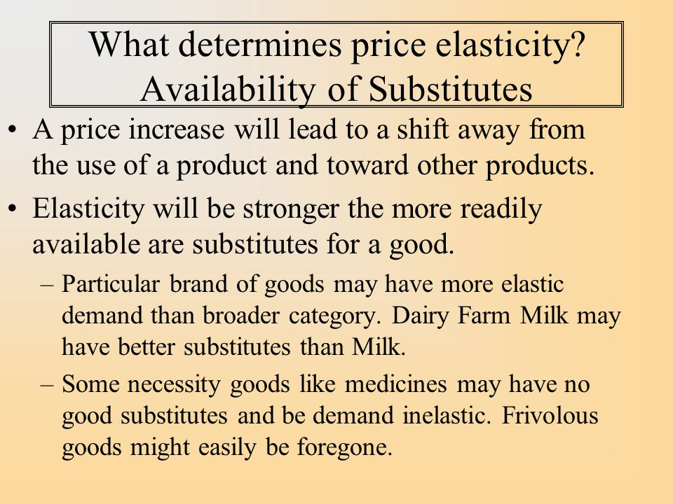 Supply Curves Price Elasticity