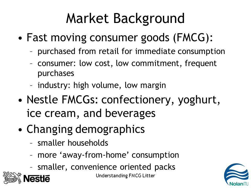 Understanding FMCG Litter FMCG Litter: How Significant.