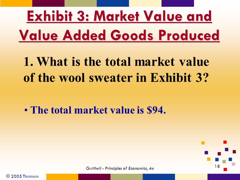© 2005 Thomson 18 Gottheil - Principles of Economics, 4e Exhibit 3: Market Value and Value Added Goods Produced 1. What is the total market value of t