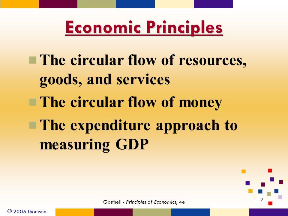 © 2005 Thomson 2 Gottheil - Principles of Economics, 4e Economic Principles The circular flow of resources, goods, and services The circular flow of m