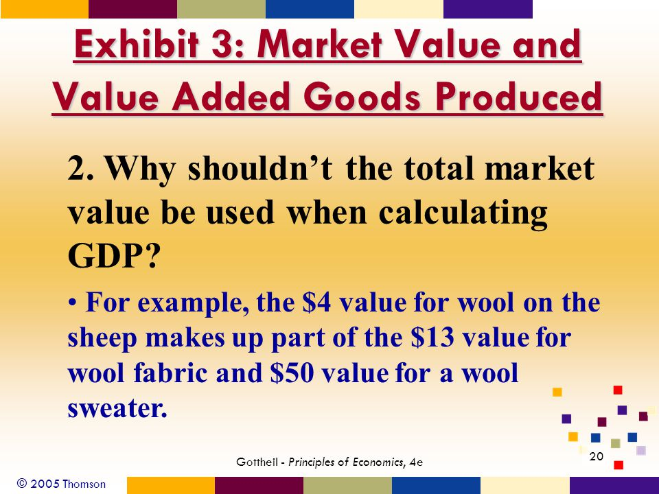 © 2005 Thomson 20 Gottheil - Principles of Economics, 4e Exhibit 3: Market Value and Value Added Goods Produced 2.