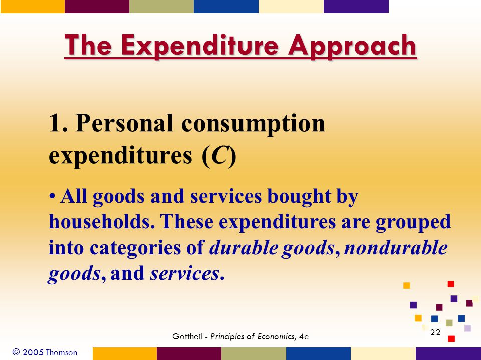 © 2005 Thomson 22 Gottheil - Principles of Economics, 4e The Expenditure Approach 1. Personal consumption expenditures (C) All goods and services boug