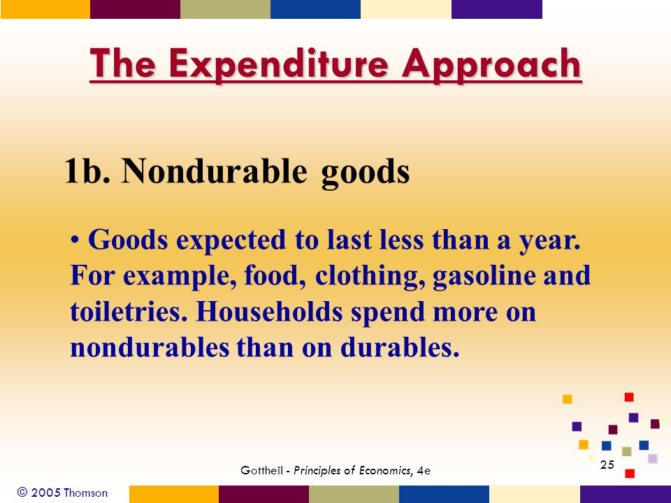 © 2005 Thomson 25 Gottheil - Principles of Economics, 4e The Expenditure Approach 1b. Nondurable goods Goods expected to last less than a year. For ex