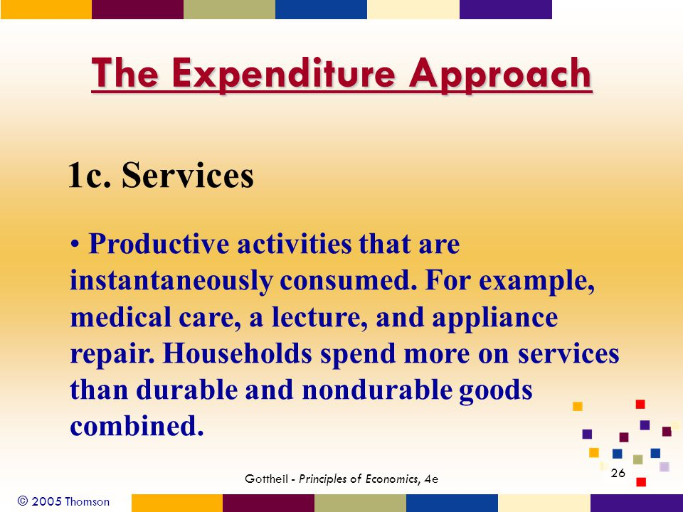 © 2005 Thomson 26 Gottheil - Principles of Economics, 4e The Expenditure Approach 1c. Services Productive activities that are instantaneously consumed
