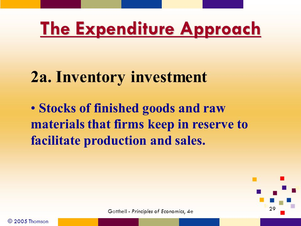 © 2005 Thomson 29 Gottheil - Principles of Economics, 4e The Expenditure Approach 2a. Inventory investment Stocks of finished goods and raw materials