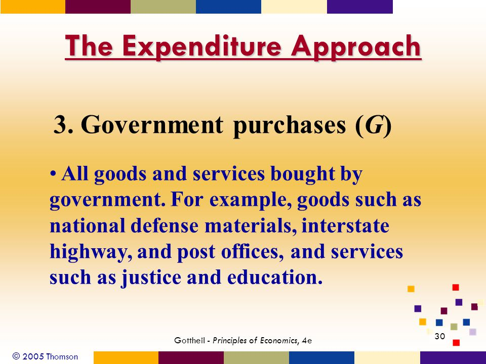 © 2005 Thomson 30 Gottheil - Principles of Economics, 4e The Expenditure Approach 3. Government purchases (G) All goods and services bought by governm