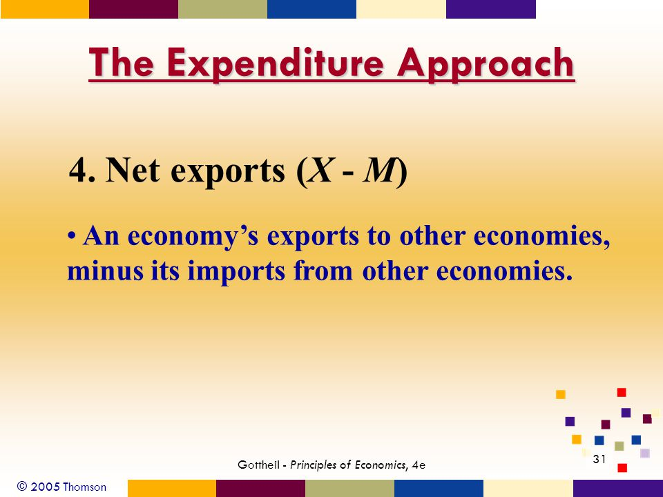 © 2005 Thomson 31 Gottheil - Principles of Economics, 4e The Expenditure Approach 4.
