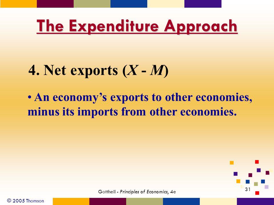 © 2005 Thomson 31 Gottheil - Principles of Economics, 4e The Expenditure Approach 4. Net exports (X - M) An economys exports to other economies, minus