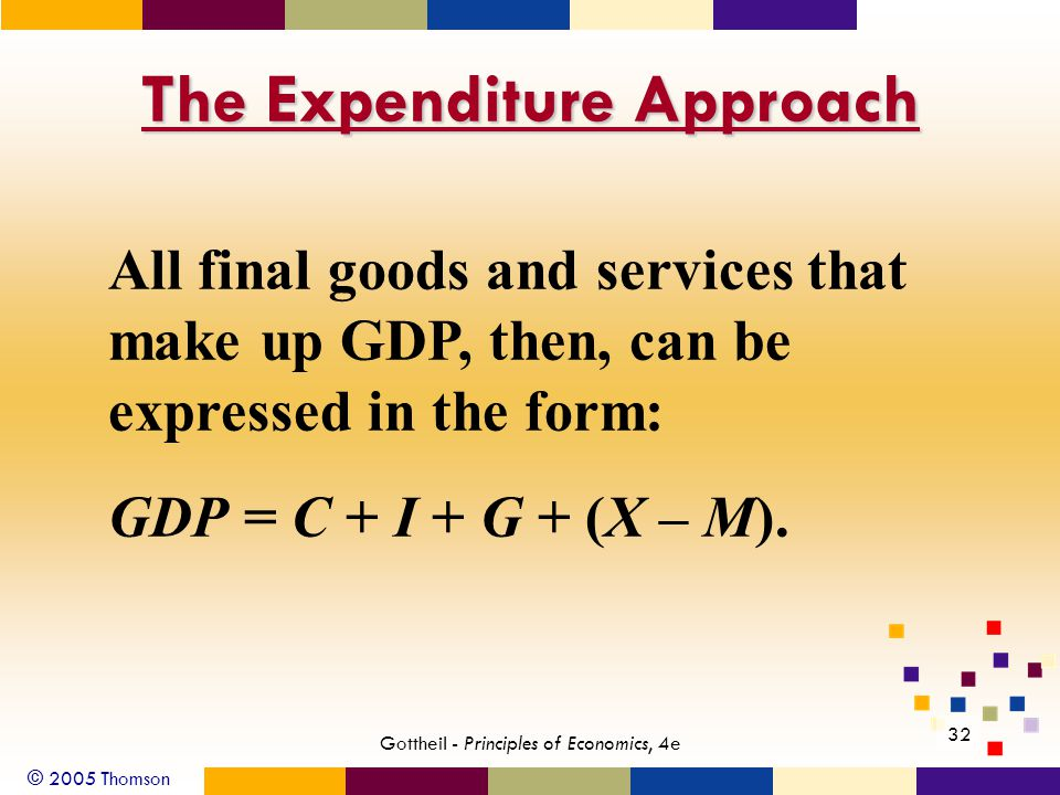 © 2005 Thomson 32 Gottheil - Principles of Economics, 4e The Expenditure Approach All final goods and services that make up GDP, then, can be expressed in the form: GDP = C + I + G + (X – M).