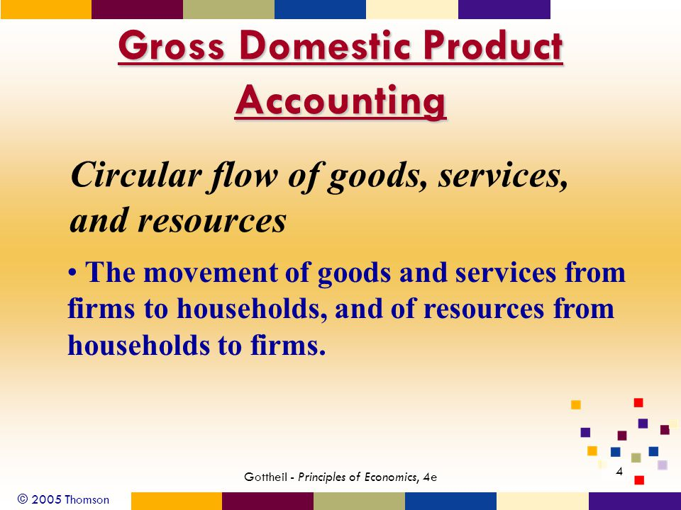 © 2005 Thomson 4 Gottheil - Principles of Economics, 4e Gross Domestic Product Accounting Circular flow of goods, services, and resources The movement of goods and services from firms to households, and of resources from households to firms.