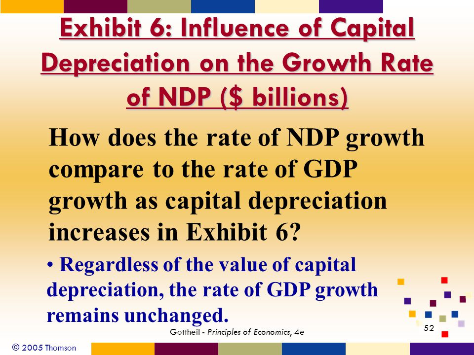 © 2005 Thomson 52 Gottheil - Principles of Economics, 4e Exhibit 6: Influence of Capital Depreciation on the Growth Rate of NDP ($ billions) How does the rate of NDP growth compare to the rate of GDP growth as capital depreciation increases in Exhibit 6.