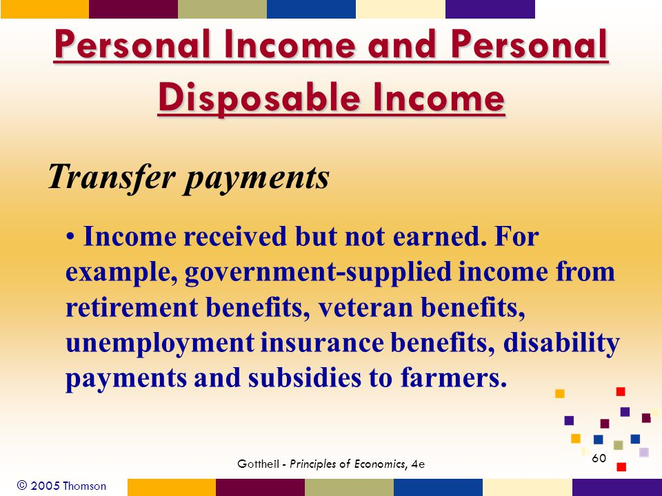 © 2005 Thomson 60 Gottheil - Principles of Economics, 4e Personal Income and Personal Disposable Income Transfer payments Income received but not earned.