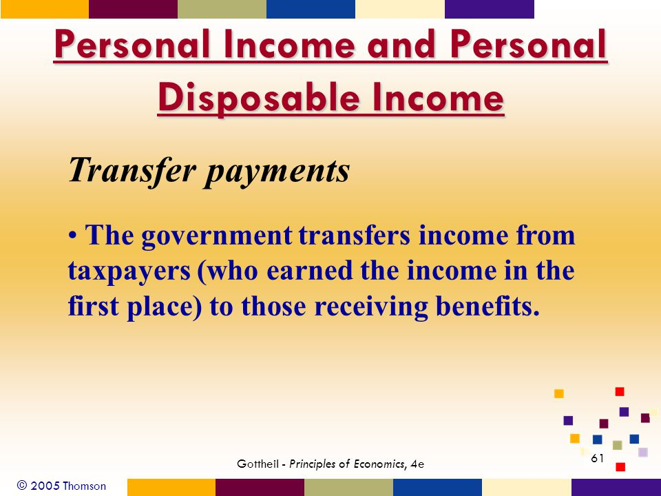 © 2005 Thomson 61 Gottheil - Principles of Economics, 4e Personal Income and Personal Disposable Income Transfer payments The government transfers income from taxpayers (who earned the income in the first place) to those receiving benefits.