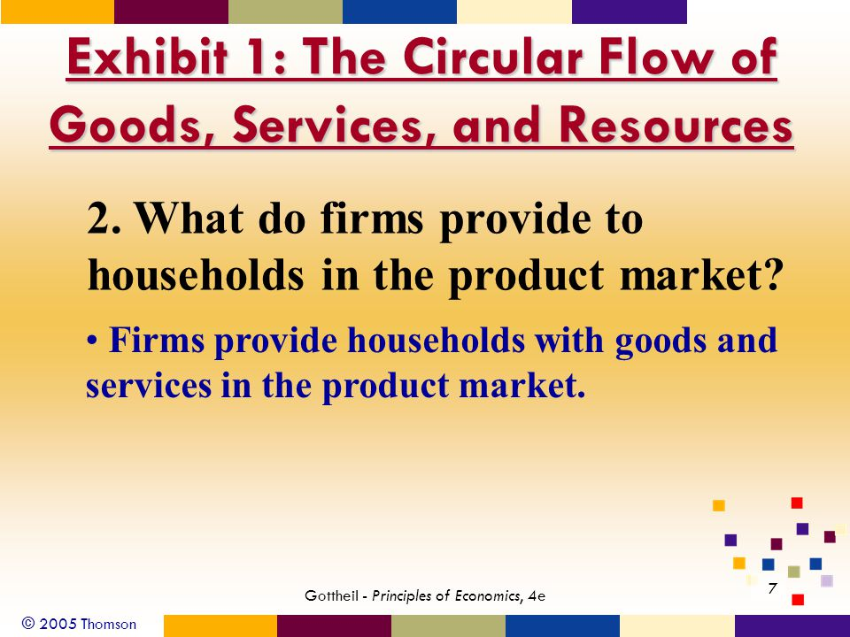 © 2005 Thomson 8 Gottheil - Principles of Economics, 4e Gross Domestic Product Accounting Circular flow of money The movement of income in the form of resource payments from firms to households, and of income in the form of revenue from households to firms.
