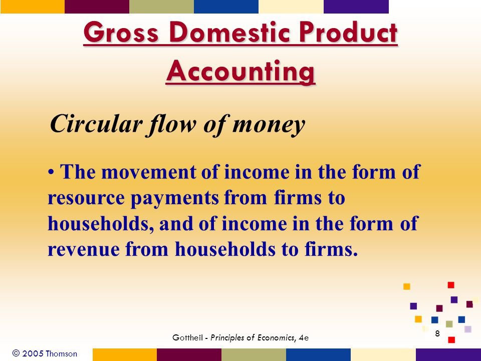 © 2005 Thomson 49 Gottheil - Principles of Economics, 4e Bringing GDP and National Income into Accord Capital depreciation The value of existing capital stock used up in the process of producing goods and services.