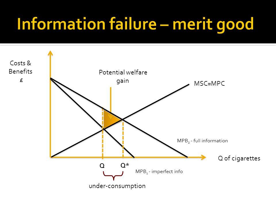 MPB 2 - full information Q Q* Costs & Benefits £ Q of cigarettes MSC=MPC welfare loss MPB 1 - imperfect info Over-consumption