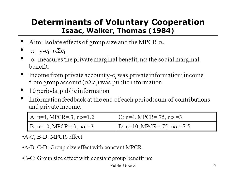 Public Goods5 Determinants of Voluntary Cooperation Isaac, Walker, Thomas (1984) Aim: Isolate effects of group size and the MPCR i =y-c i + c i measures the private marginal benefit, n the social marginal benefit.