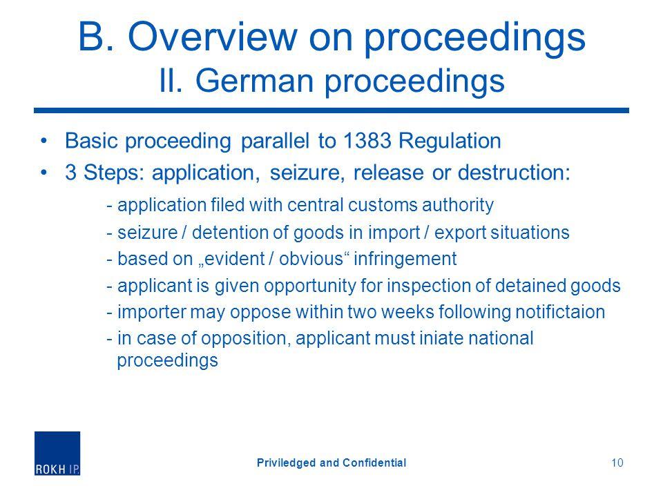 B. Overview on proceedings II. German proceedings Basic proceeding parallel to 1383 Regulation 3 Steps: application, seizure, release or destruction: