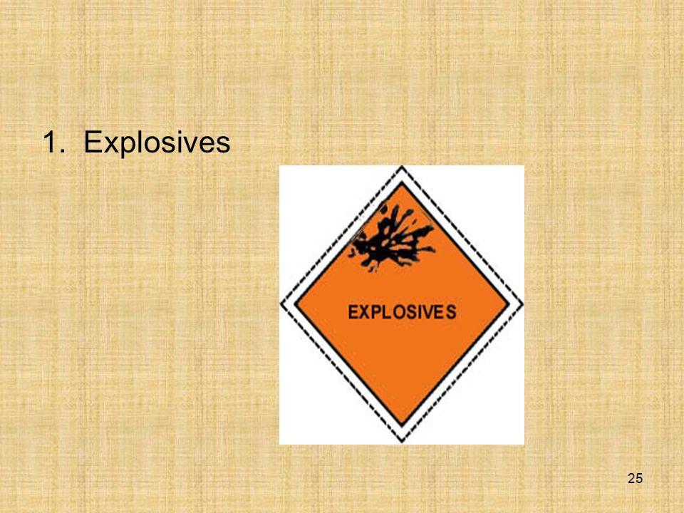 1. Explosives 25