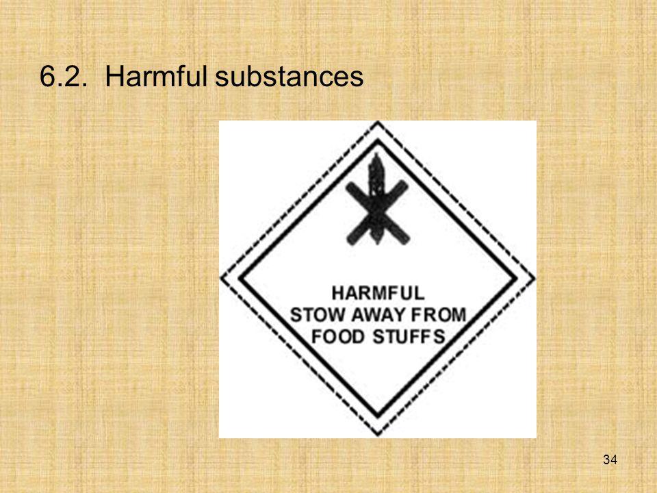 6.2. Harmful substances 34