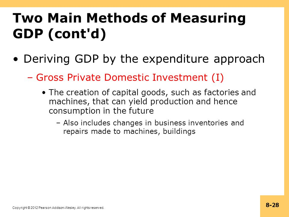 Copyright © 2012 Pearson Addison-Wesley. All rights reserved. 8-28 Two Main Methods of Measuring GDP (cont'd) Deriving GDP by the expenditure approach