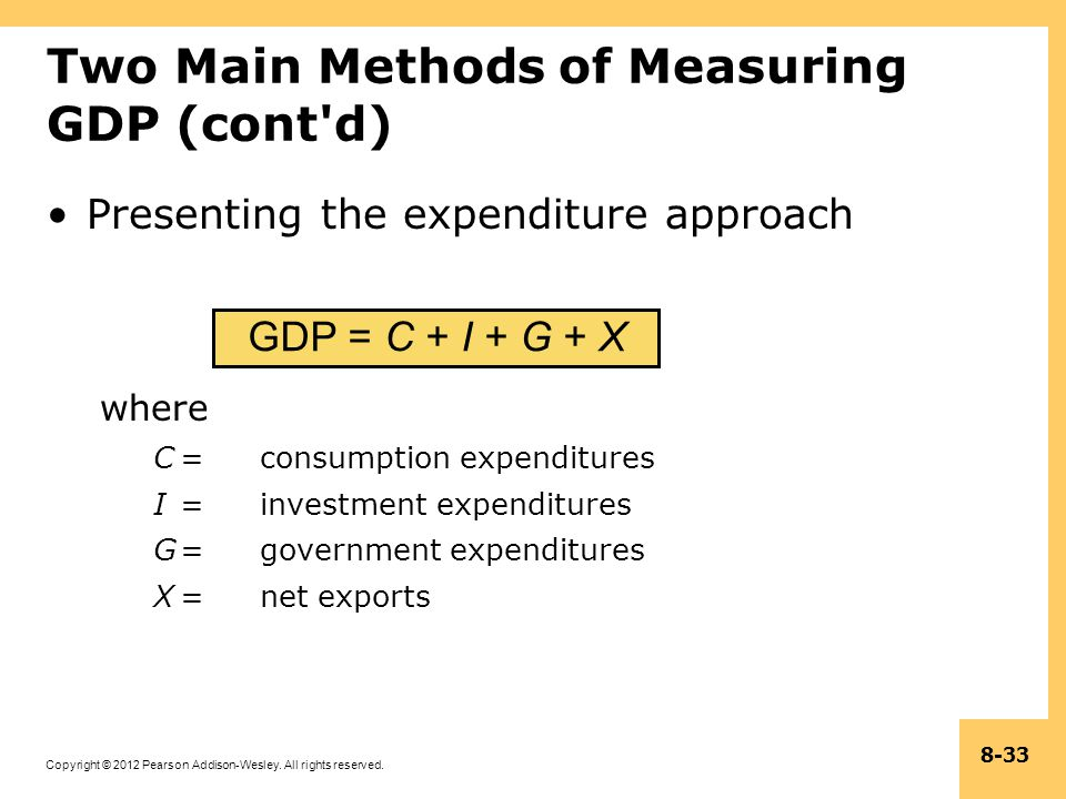 Copyright © 2012 Pearson Addison-Wesley. All rights reserved. 8-33 Two Main Methods of Measuring GDP (cont'd) Presenting the expenditure approach wher