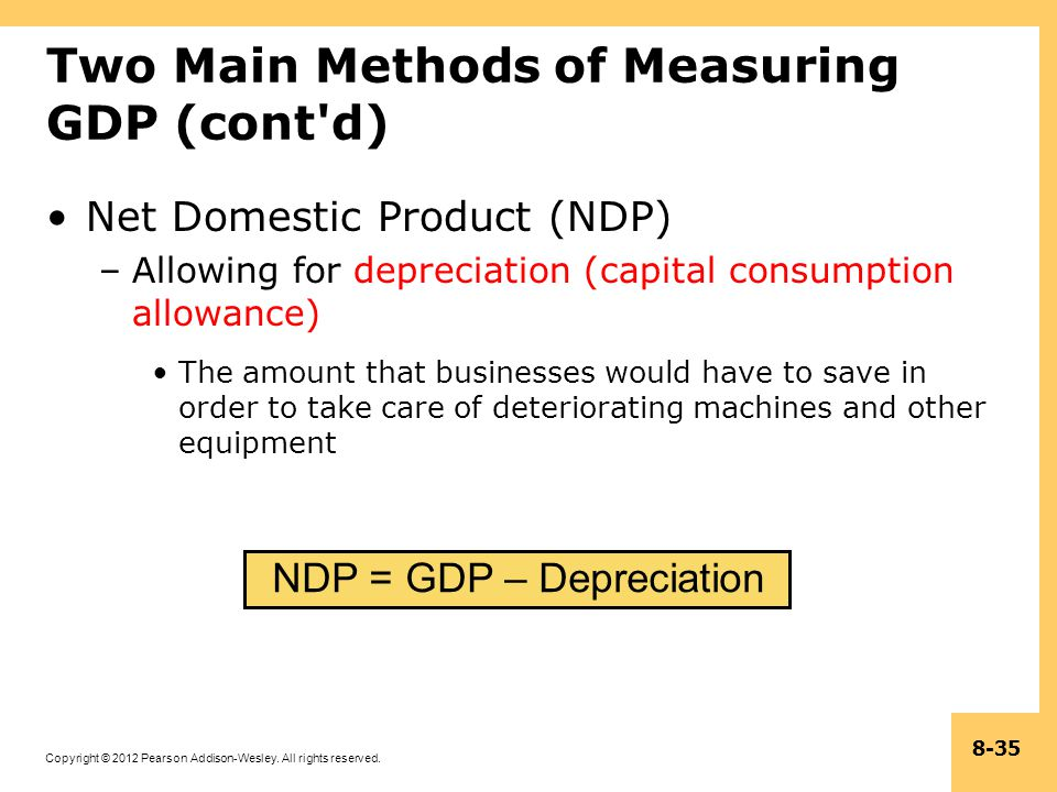 Copyright © 2012 Pearson Addison-Wesley. All rights reserved. 8-35 NDP = GDP – Depreciation Two Main Methods of Measuring GDP (cont'd) Net Domestic Pr