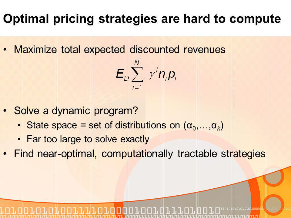 Optimal pricing strategies are hard to compute Maximize total expected discounted revenues Solve a dynamic program.