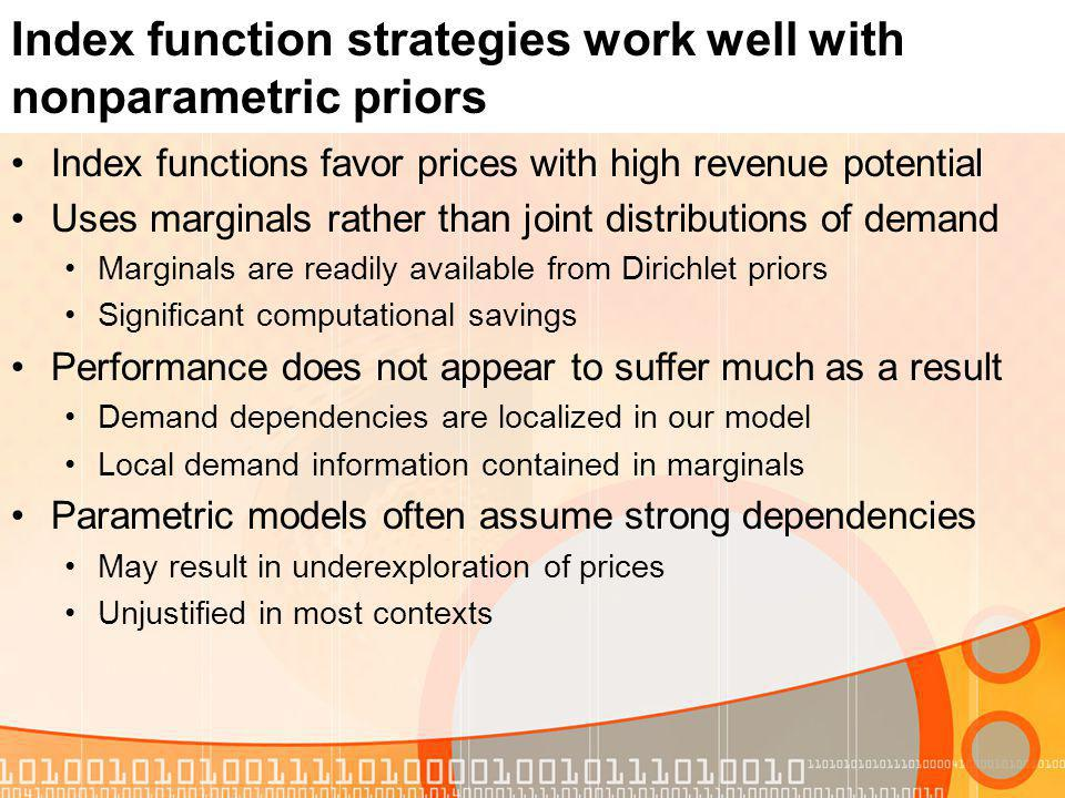 Index function strategies work well with nonparametric priors Index functions favor prices with high revenue potential Uses marginals rather than joint distributions of demand Marginals are readily available from Dirichlet priors Significant computational savings Performance does not appear to suffer much as a result Demand dependencies are localized in our model Local demand information contained in marginals Parametric models often assume strong dependencies May result in underexploration of prices Unjustified in most contexts