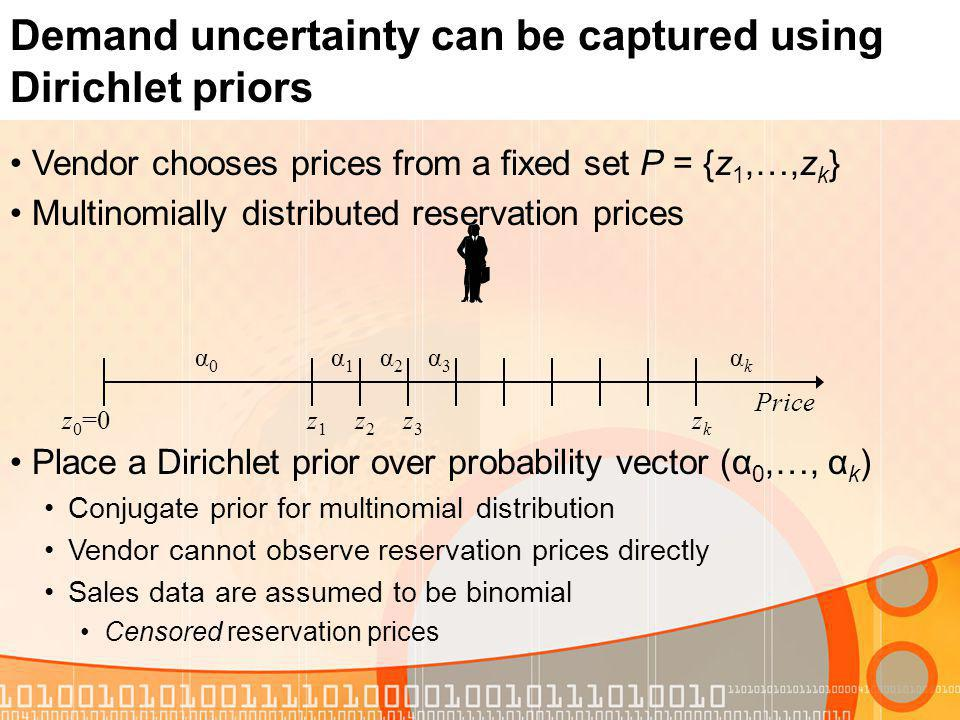 Demand uncertainty can be captured using Dirichlet priors Vendor chooses prices from a fixed set P = {z 1,…,z k } Multinomially distributed reservation prices Place a Dirichlet prior over probability vector (α 0,…, α k ) Conjugate prior for multinomial distribution Vendor cannot observe reservation prices directly Sales data are assumed to be binomial Censored reservation prices Price z 0 =0z1z1 z2z2 z3z3 zkzk α 0 α 1 α 2 α 3 α k