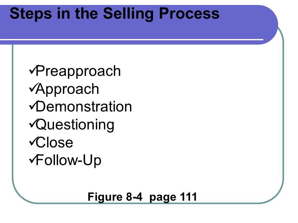 Steps in the Selling Process Preapproach Approach Demonstration Questioning Close Follow-Up Figure 8-4 page 111