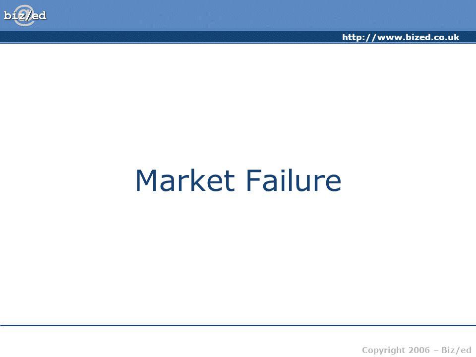 http://www.bized.co.uk Copyright 2006 – Biz/ed Market Failure