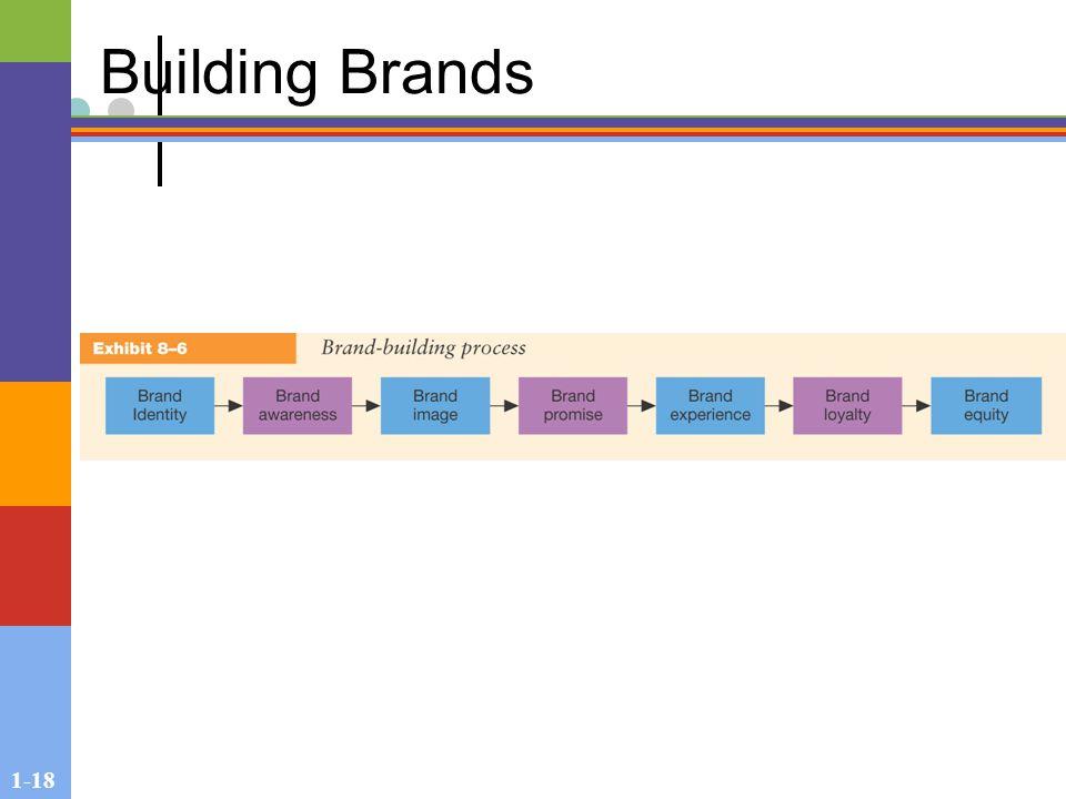 1-18 Building Brands