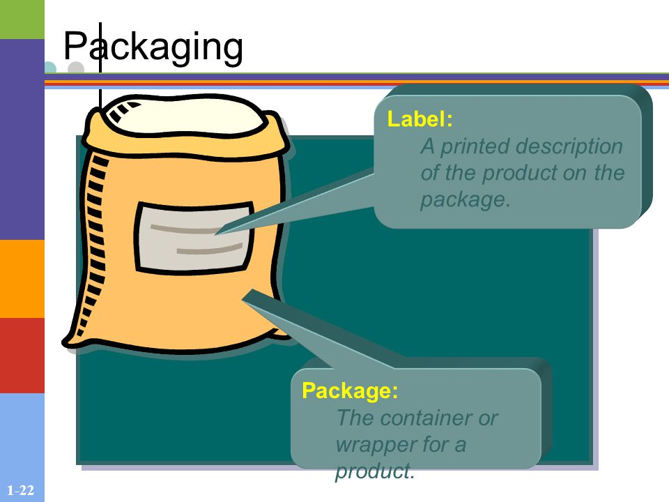 1-22 Packaging Label: A printed description of the product on the package.