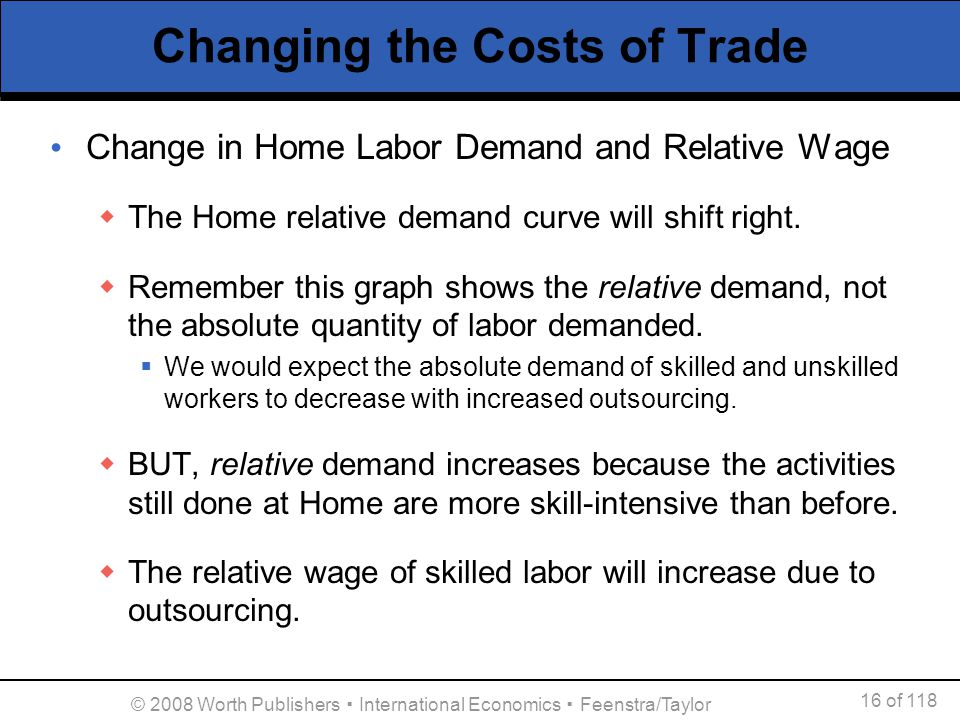 16 of 118 © 2008 Worth Publishers International Economics Feenstra/Taylor Changing the Costs of Trade Change in Home Labor Demand and Relative Wage Th
