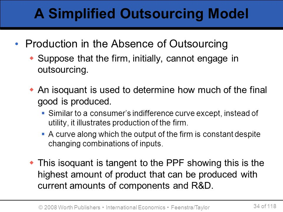 34 of 118 © 2008 Worth Publishers International Economics Feenstra/Taylor A Simplified Outsourcing Model Production in the Absence of Outsourcing Supp