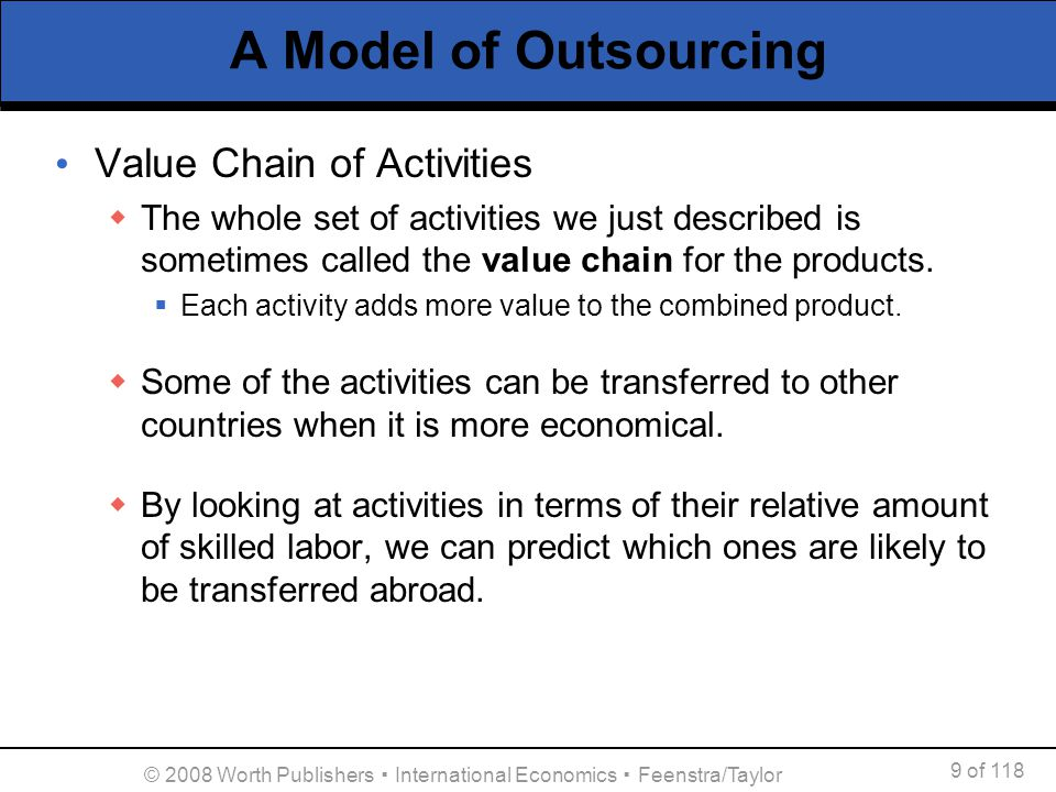 9 of 118 © 2008 Worth Publishers International Economics Feenstra/Taylor A Model of Outsourcing Value Chain of Activities The whole set of activities