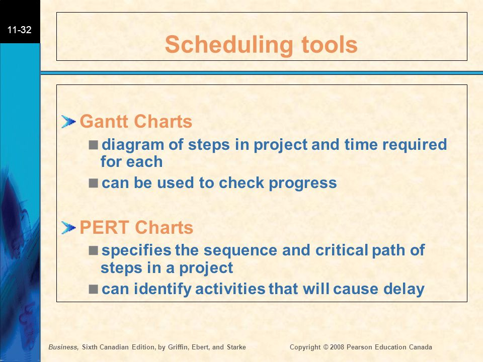 Business, Sixth Canadian Edition, by Griffin, Ebert, and StarkeCopyright © 2008 Pearson Education Canada 11-32 Scheduling tools Gantt Charts diagram o