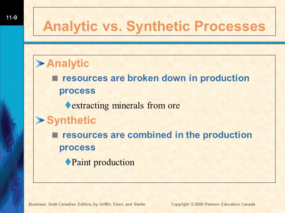 Business, Sixth Canadian Edition, by Griffin, Ebert, and StarkeCopyright © 2008 Pearson Education Canada 11-9 Analytic vs. Synthetic Processes Analyti