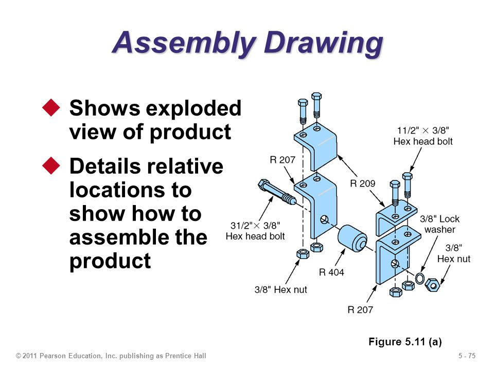 5 - 75© 2011 Pearson Education, Inc. publishing as Prentice Hall Assembly Drawing Shows exploded view of product Details relative locations to show ho