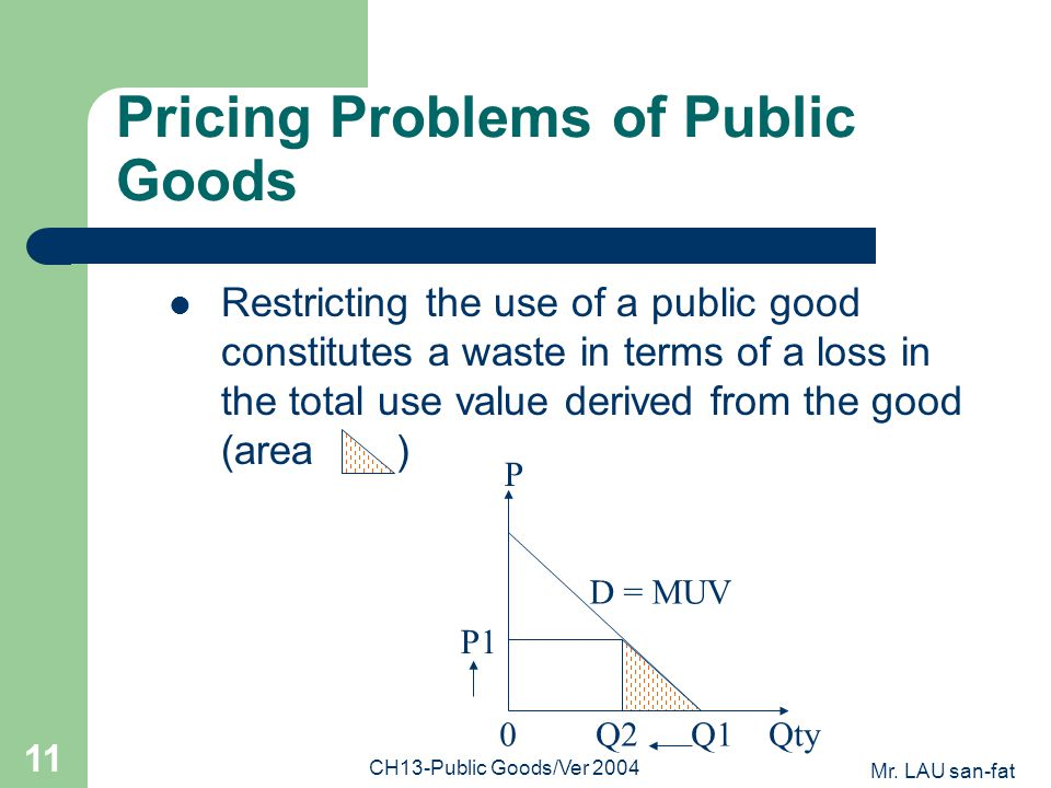 Mr. LAU san-fat CH13-Public Goods/Ver 2004 11 Pricing Problems of Public Goods Restricting the use of a public good constitutes a waste in terms of a