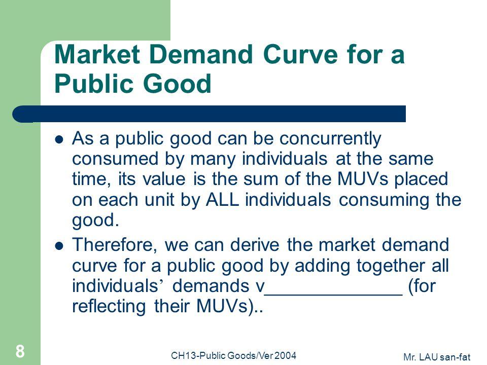 Mr.LAU san-fat CH13-Public Goods/Ver 2004 19 Private Production of Public Goods 3.