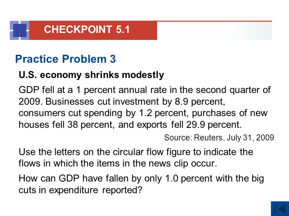 Practice Problem 4 The table shows some data for an economy.