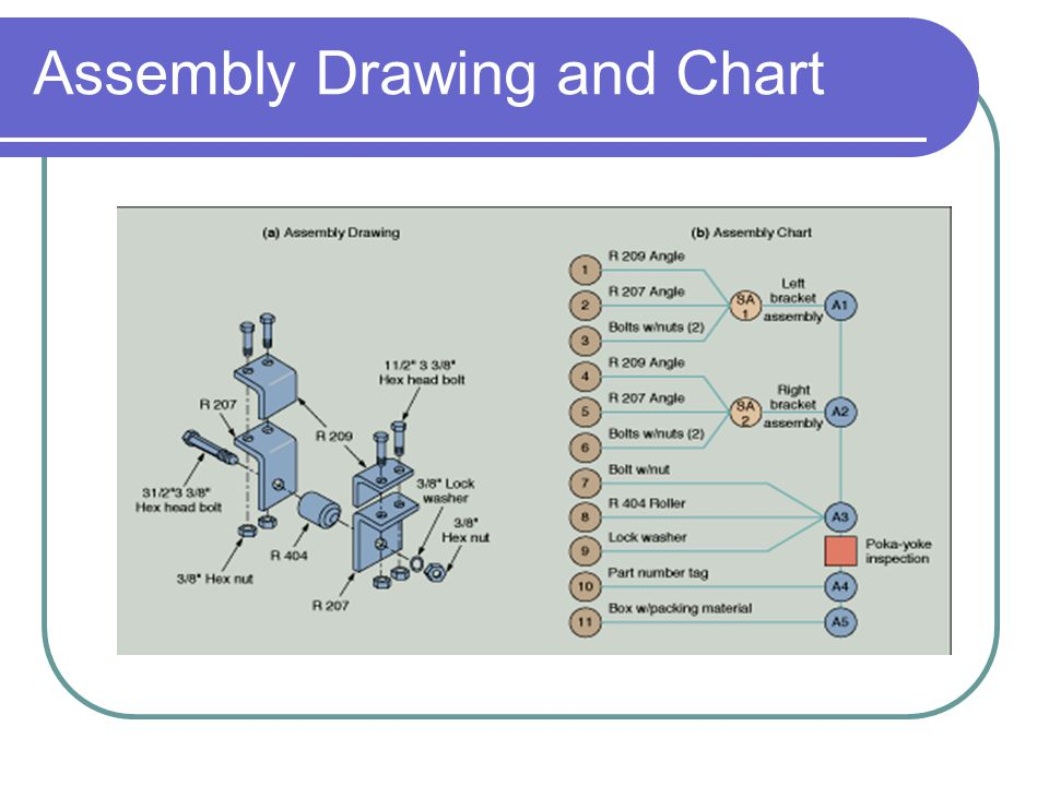 Assembly Drawing and Chart